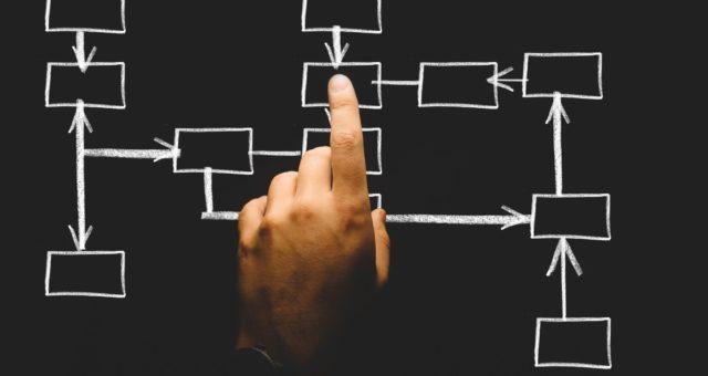Geschäftsmodell auf den Kopf gestellt – Beim 10. Innovationsnetzwerk