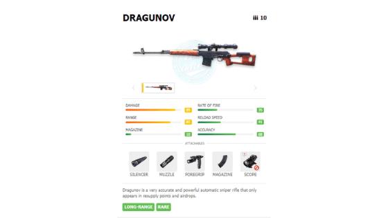 best-guns-in-free-fire