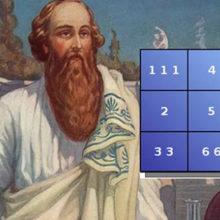 Квадрат Пифагора-совместимость в любви и семье онлайн