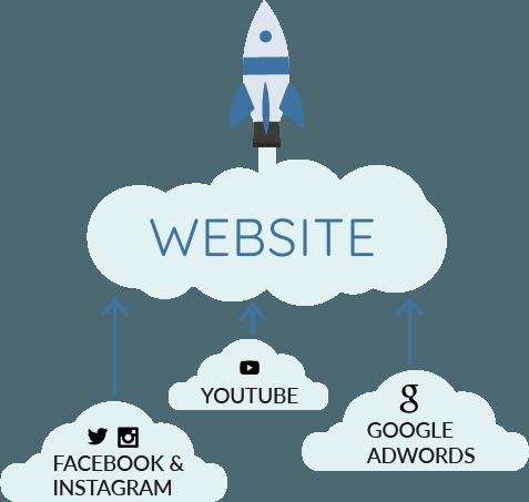 infografik-videomarketing-hamburg-juice-media