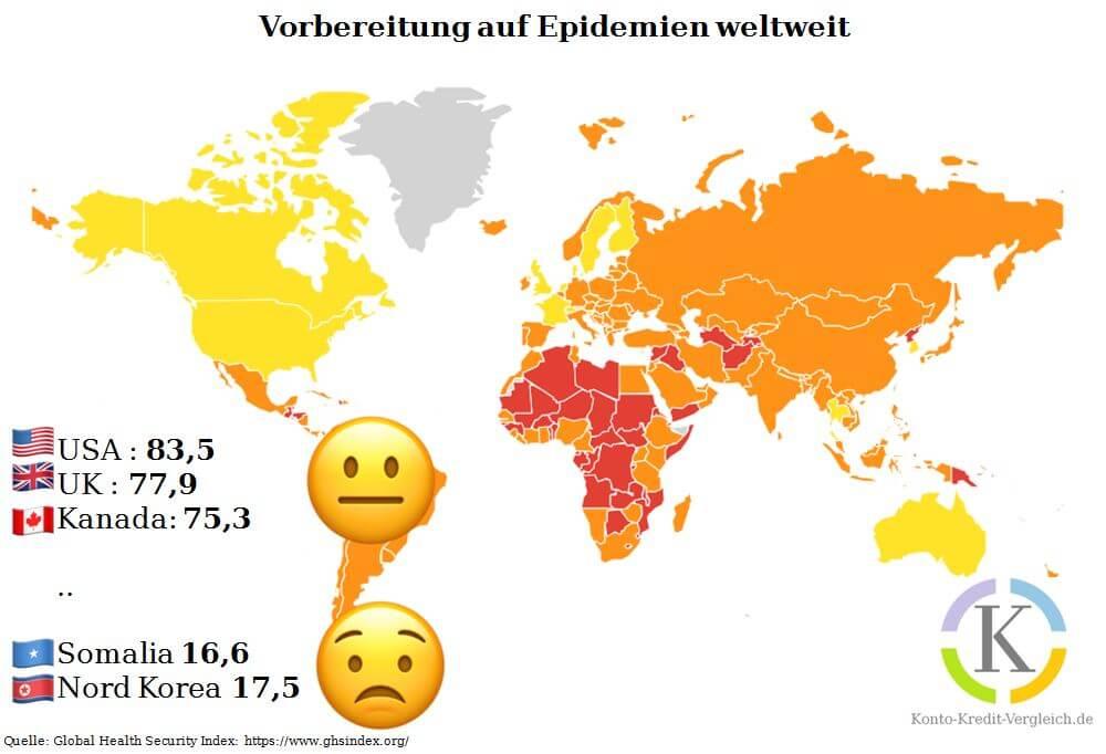 Vorbereitung auf Epidemien weltweit. Auch dies ist eine Sache, die Investoren bei Ihren Entscheidungen berücksichtigen sollten.