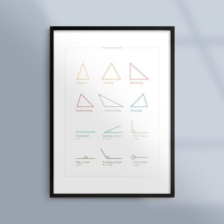 Kunskapsposter Tavla Matematik Vinklar Trianglar Ram
