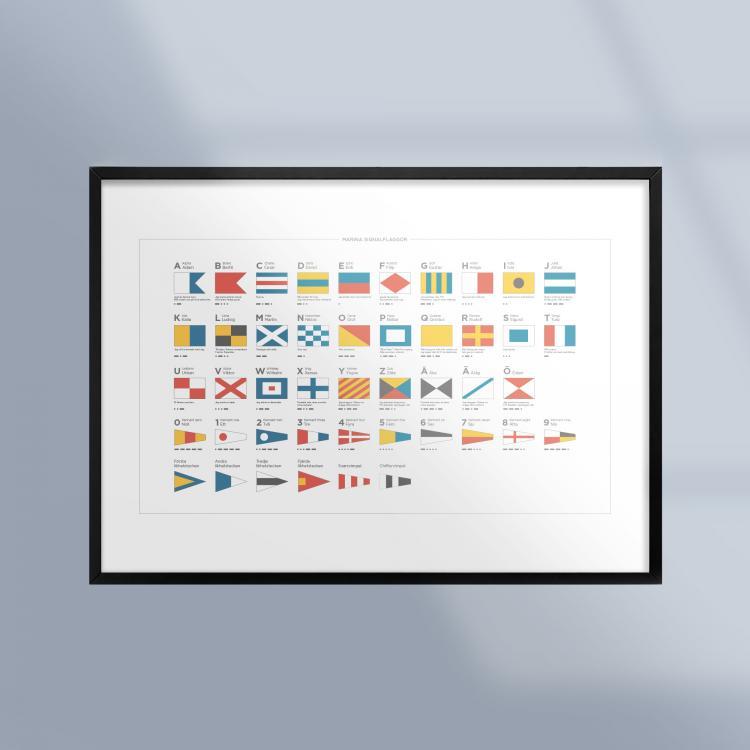 En tavla med marina signalflaggor