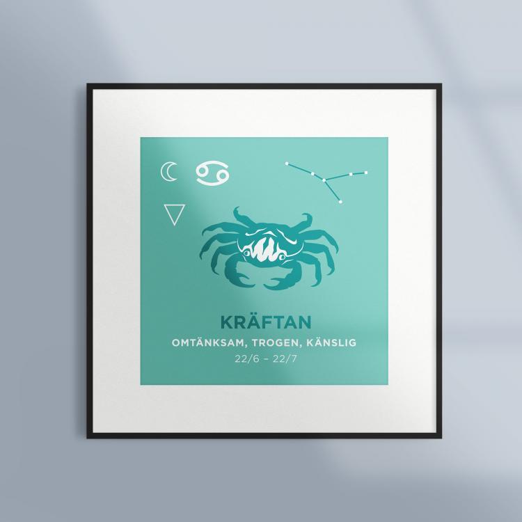 Poster-Tavla-Stjarntecken-Kraftan-Turkos-Ram