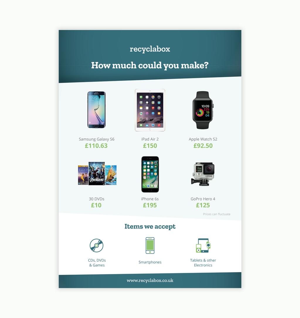 Recyclabox Flyer Back