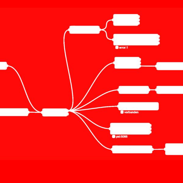 Smarte Türkamera mit Node-Red und HDMI-CEC