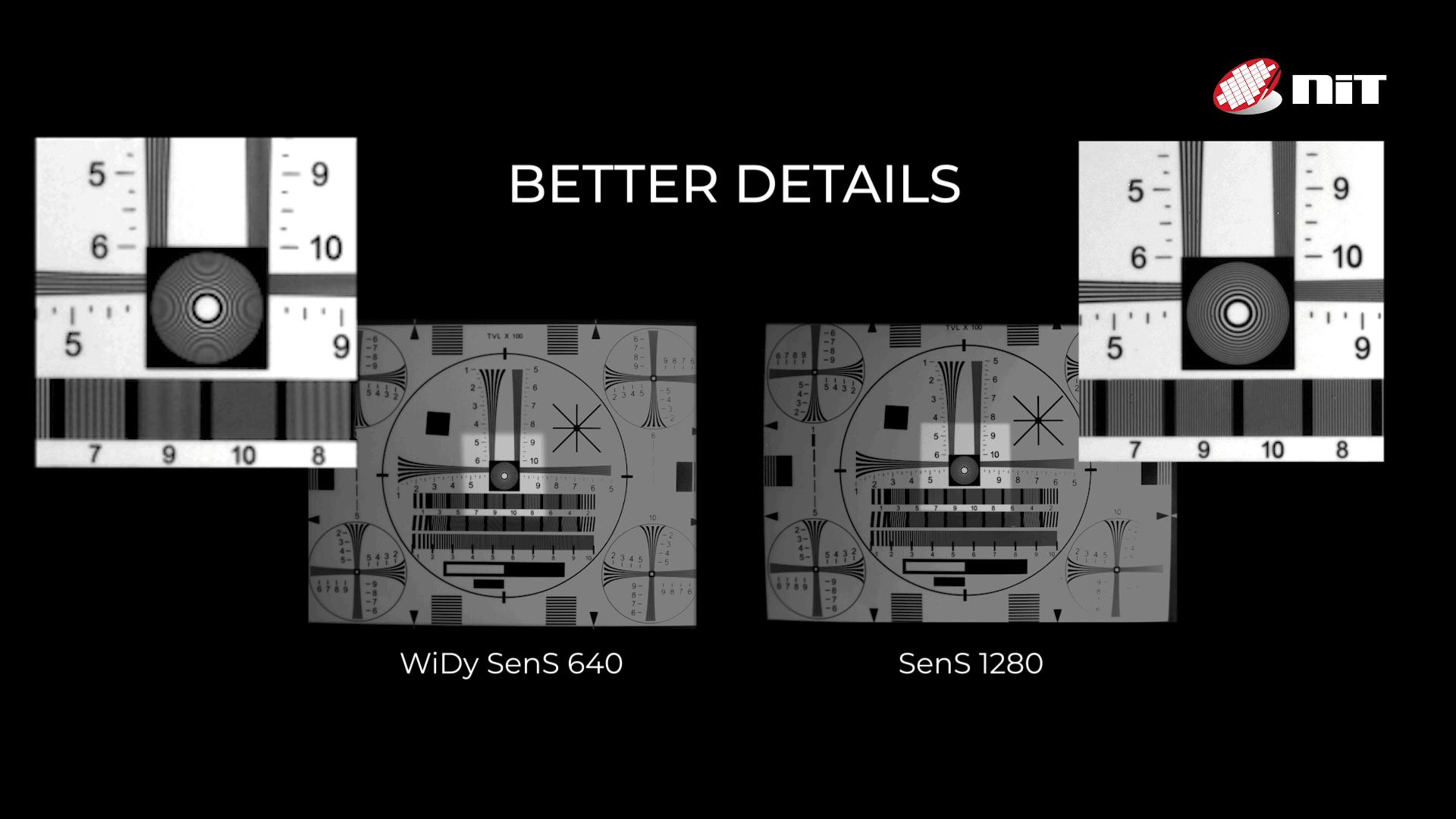 Compare image resolution WiDy SenS vs SenS 1280