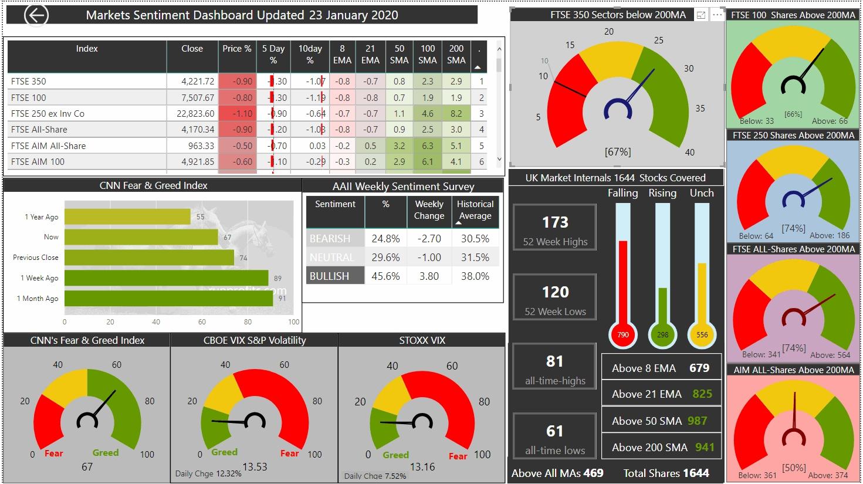 Market Update Thurs 23 Jan 20