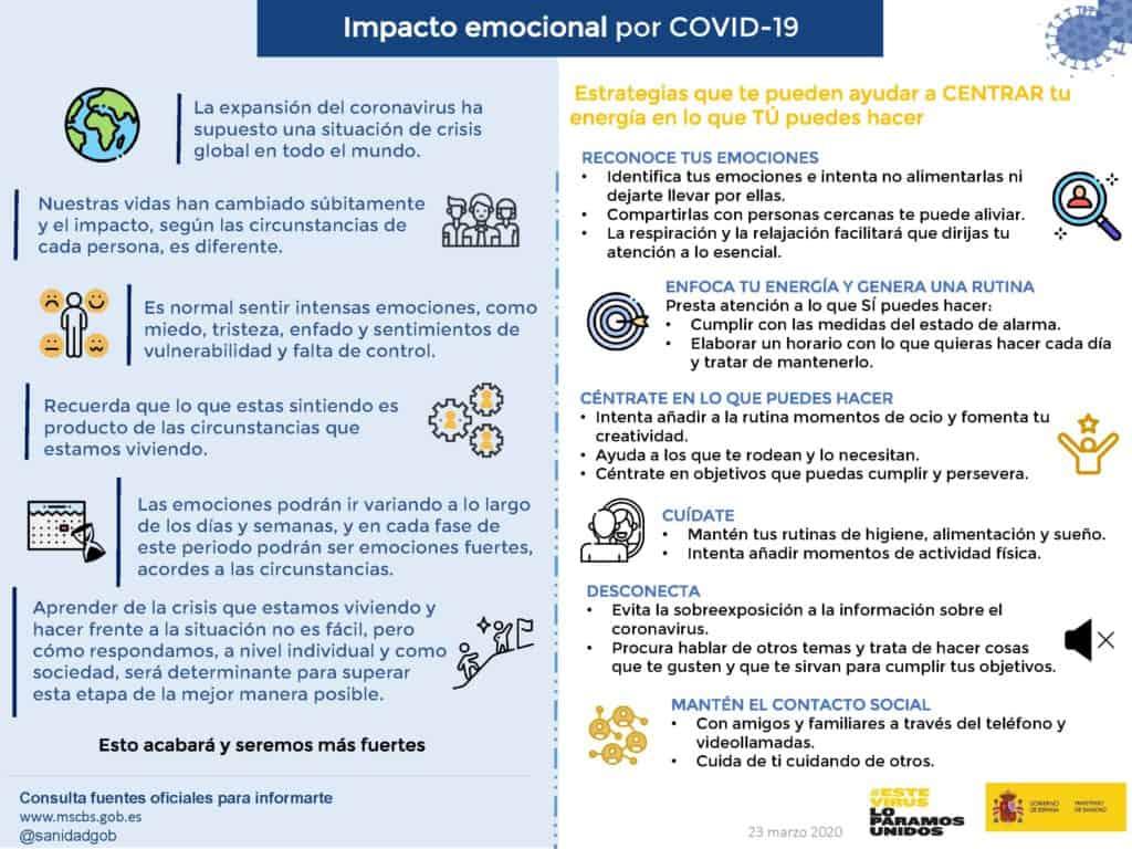 Cómo gestionar el impacto emocional causado por el estado de alarma generado por el coronavirus COVID-19