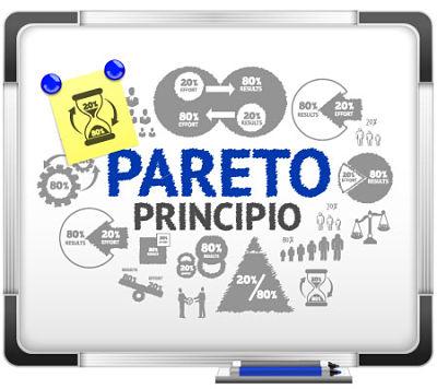 El principio de Pareto, Ley de Pareto o regla del 80/20 aplicadas al Trading y bolsa
