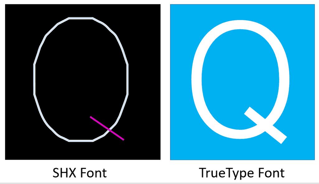 SHX Font vs TrueType Editing CAD Text