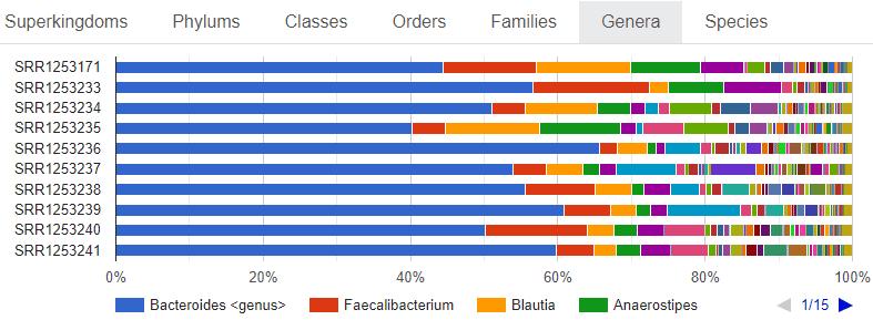 bar_chart_1