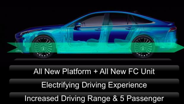 Toyota Mirai Concept 2020 technology