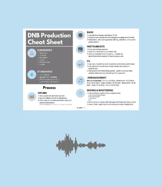 DNB Starter Kit Free Download