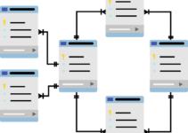 GIS and SQL