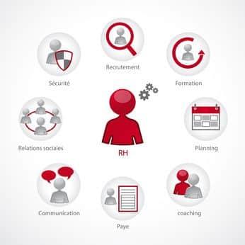 Professionnels RH : ce qui vous attend en 2012