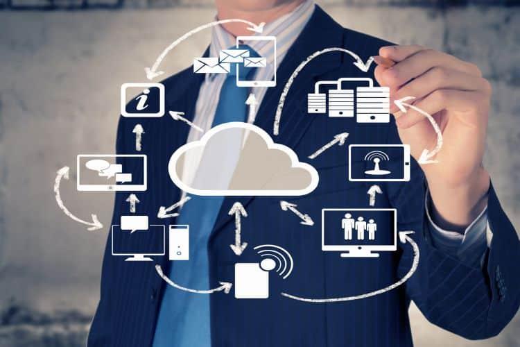 Le digital est-il le garant d'un recrutement efficace ?