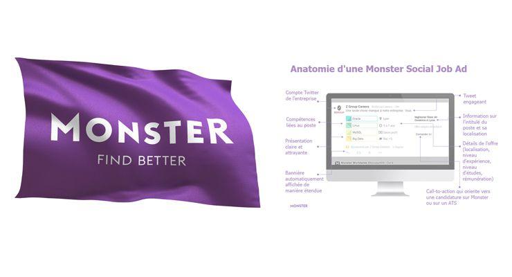Monster lance une solution d'offre d'emploi nouvelle génération de recrutement social