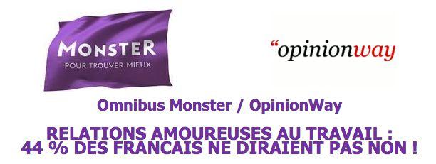 Relations amoureuses au travail : 44 % des français ne diraient pas non !