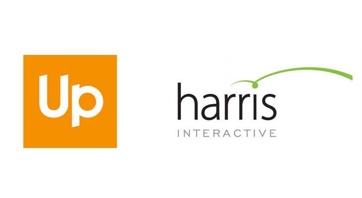 Le groupe Up et Harris Interactive lancent le premier baromètre sur la stimulation de la performance commerciale de l'entreprise