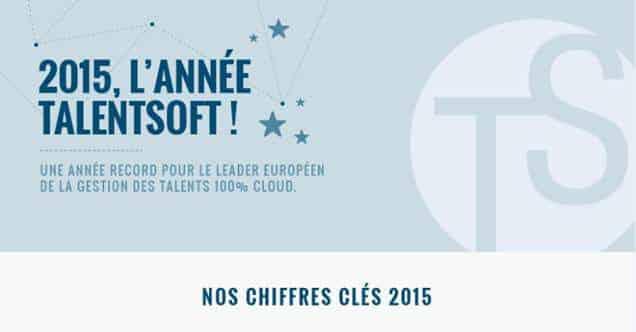 Talentsoft, une année 2015 record et des ambitions fortes pour 2016