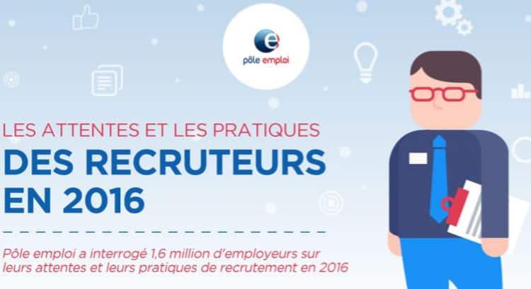 Les attentes et les pratiques des recruteurs en 2016