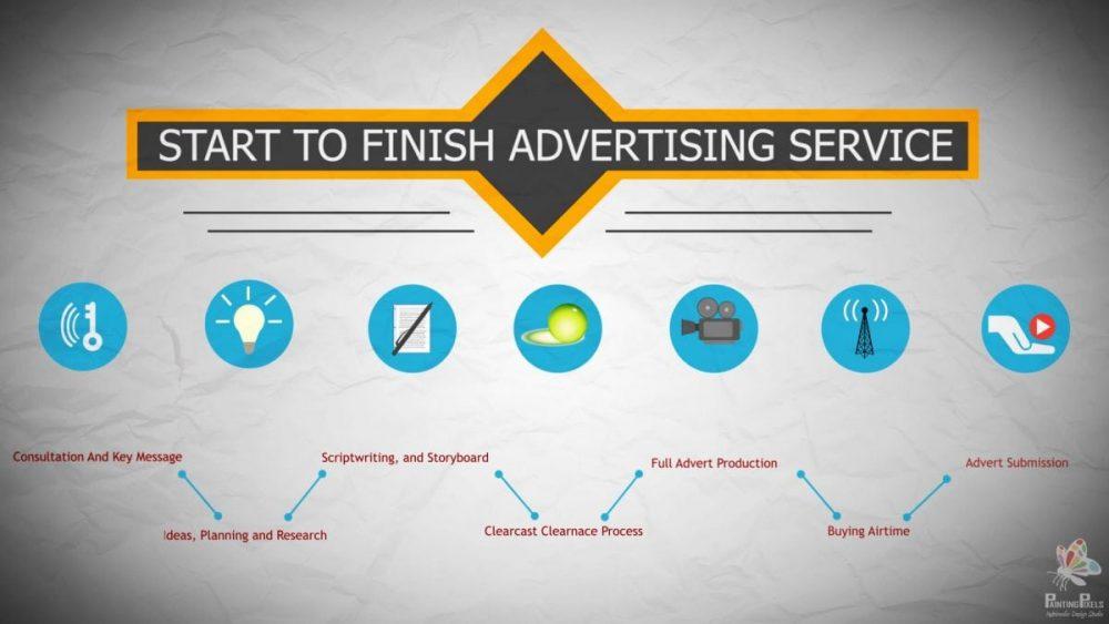 Start to Finish TV Advert Service