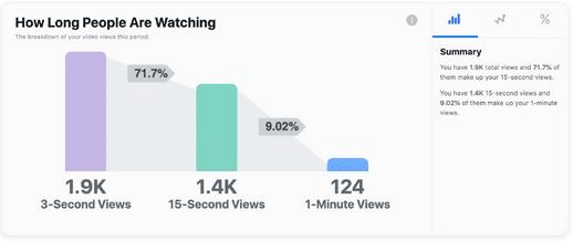 Diese Grafik ist von Facebook entnommen und ist Eigentum von Facebook. Wir zeigen Sie aus Illustatiosnzwecken.