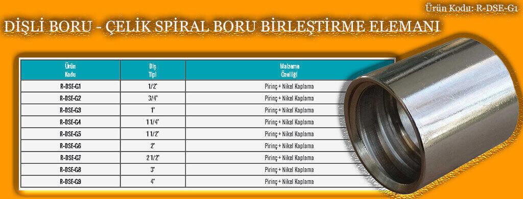 celik-spiral-bor-birlestirme-aparati-gorsel-tasarim