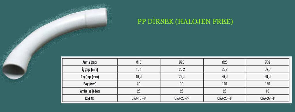 pp-dirsek-halogen-free