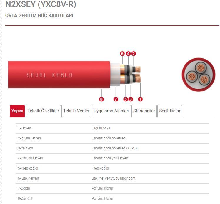 n2xsey-yxc8v-r-orta-gerilim-guc-kablolari