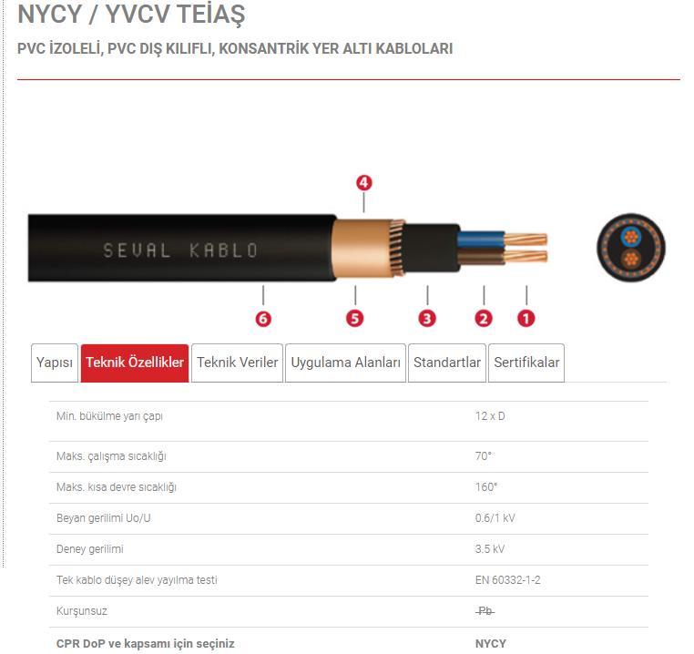 nycy-yvcv-teias-pvc-izoleli-pvc-dis-kilifli-konsantrik-yer-alti-kablolari