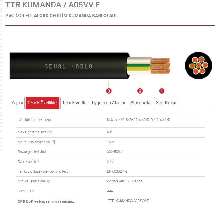 ttr-kumanda-a05vv-f-pvc-izoleli-alcak-gerilim-kumanda-kablolari