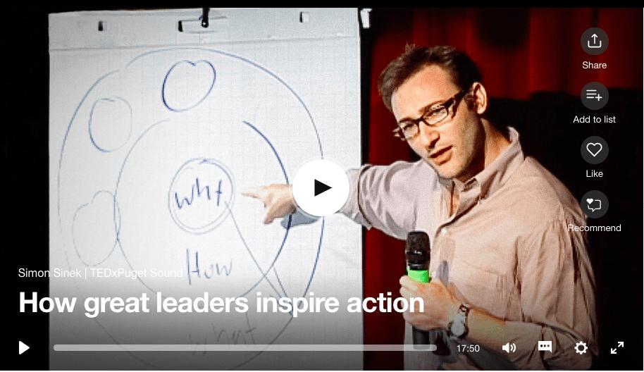 Simon Sinek - how great leaders inspire action