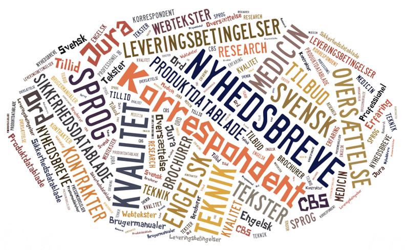 Her ser du eksempler på, hvad du kan få oversat hos Your Missing Link. Send din forespørgsel til info@yml.dk