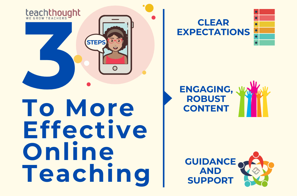 3 Steps To More Effective Online Teaching