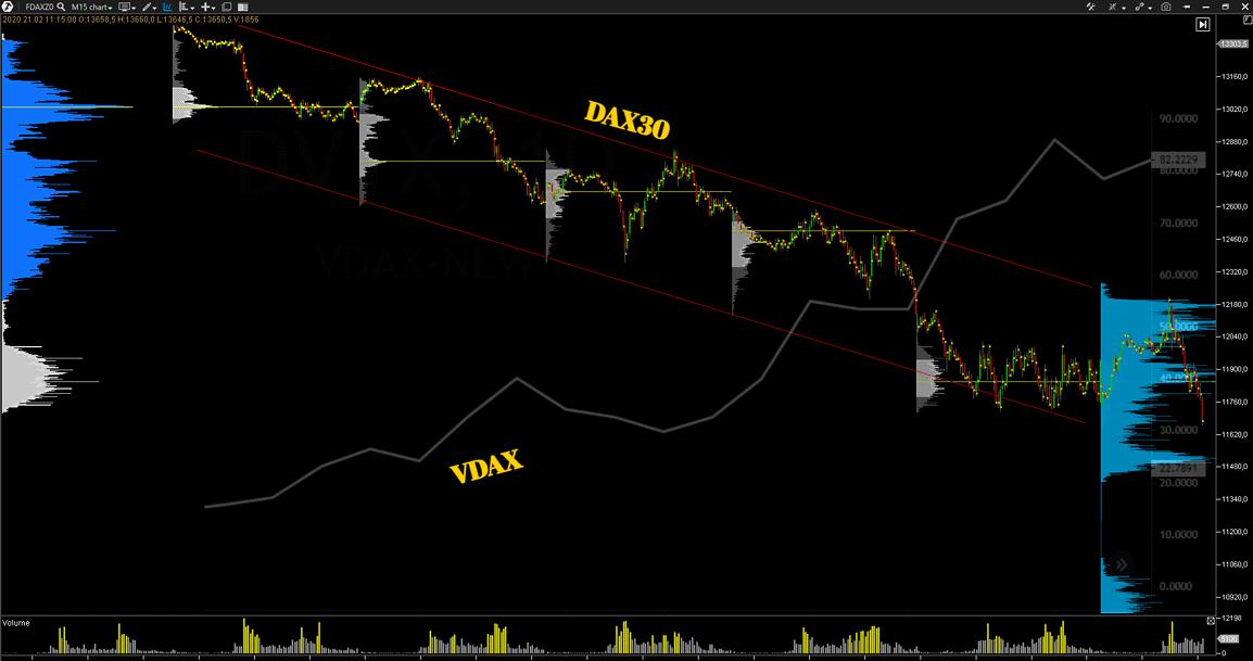 vdax-dax30-que-es