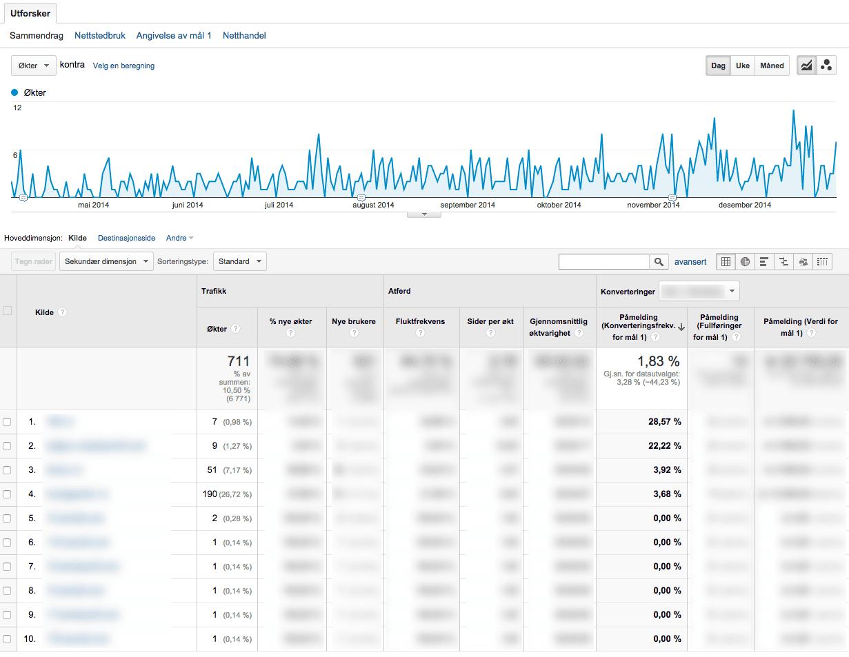 Analytics-Referrals-CR