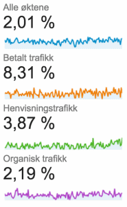 analytics-segment-stats