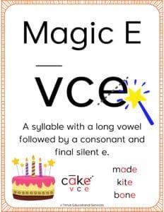 magic e syllable poster