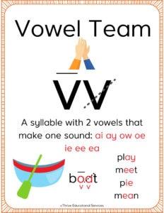vowel team poster