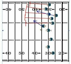 Onside Kick Drill for Special Teams