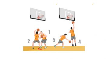 Up and Under Baseline Basketball Post Drill