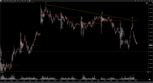 dax30-trading