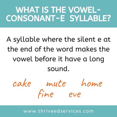 what is the vowel-consonant-e syllable poster