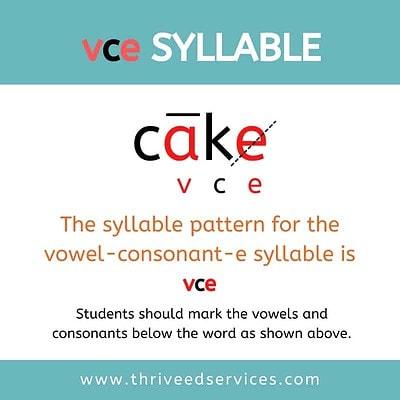 how to teach CVCE words