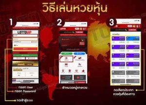 วิธีเล่นหวยหุ้นไทย/หวยหุ้นต่างประเทศ-lottovip1