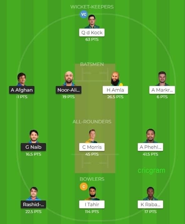 SA vs AFG Dream11 Team