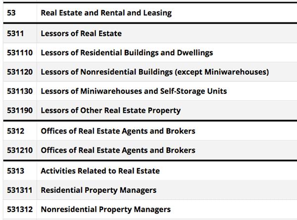 Rela estate Code list