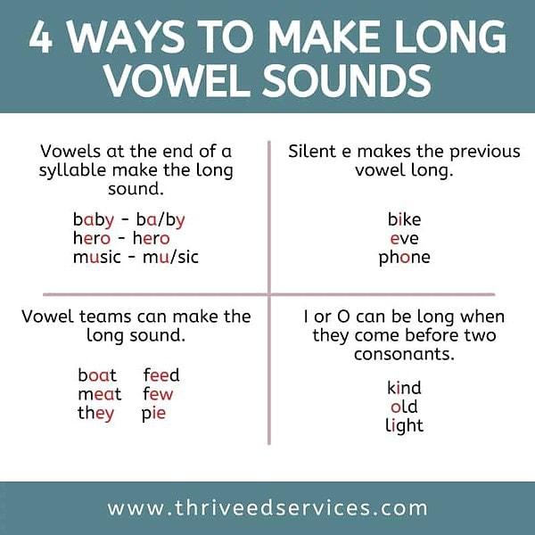 4 ways to make a long vowel sound